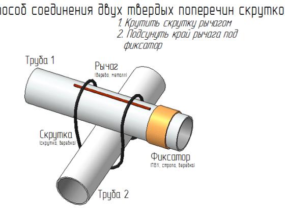 Соединение элементов рамы для катамарана на скрутку